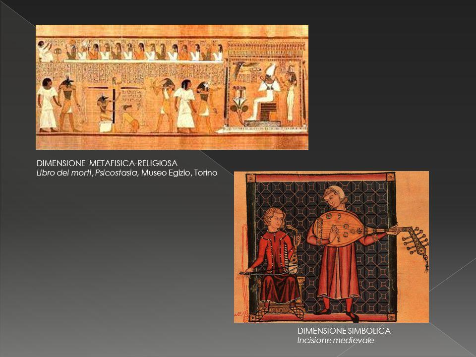 DIMENSIONE METAFISICA-RELIGIOSA Libro dei morti, Psicostasia, Museo Egizio, Torino DIMENSIONE SIMBOLICA Incisione medievale