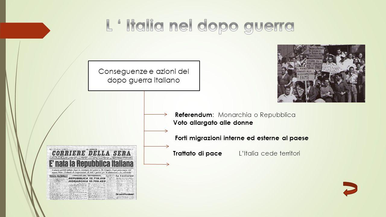 Referendum : Monarchia o Repubblica Voto allargato alle donne Forti migrazioni interne ed esterne al paese Trattato di pace L'Italia cede territori Co
