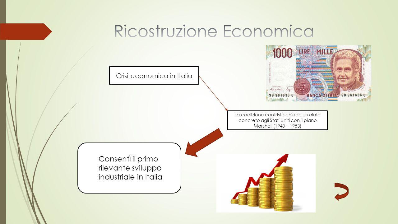 Crisi economica in Italia La coalizione centrista chiede un aiuto concreto agli Stati Uniti con il piano Marshall (1948 – 1953) Consentì il primo rile