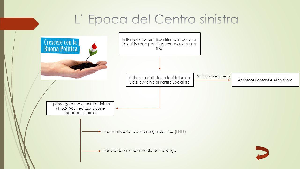 In Italia si crea un 'Bipartitismo imperfetto' in cui fra due partiti governava solo uno (Dc) Nel corso della terza legislatura la Dc si avvicinò al P