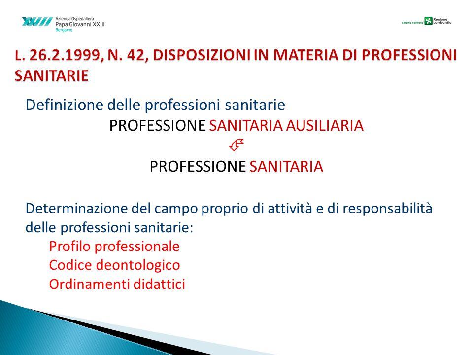Definizione delle professioni sanitarie PROFESSIONE SANITARIA AUSILIARIA  PROFESSIONE SANITARIA Determinazione del campo proprio di attività e di res