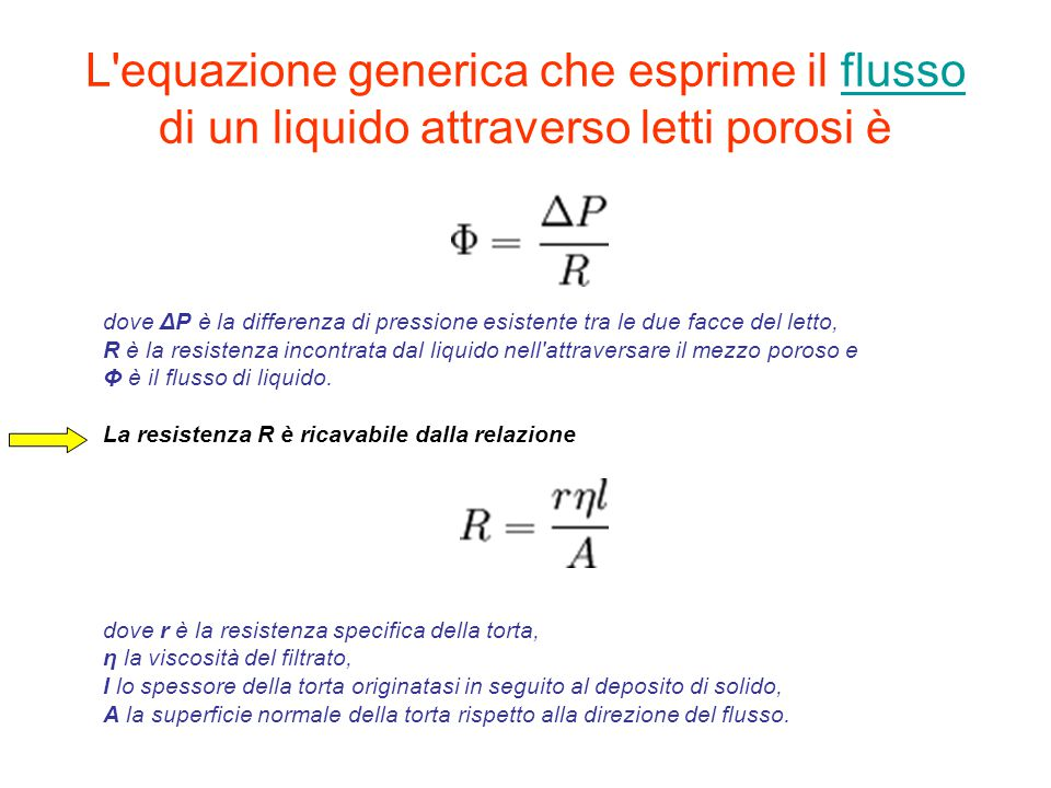 L equazione generica che esprime il flusso di un liquido attraverso letti porosi èflusso dove ΔP è la differenza di pressione esistente tra le due facce del letto, R è la resistenza incontrata dal liquido nell attraversare il mezzo poroso e Φ è il flusso di liquido.