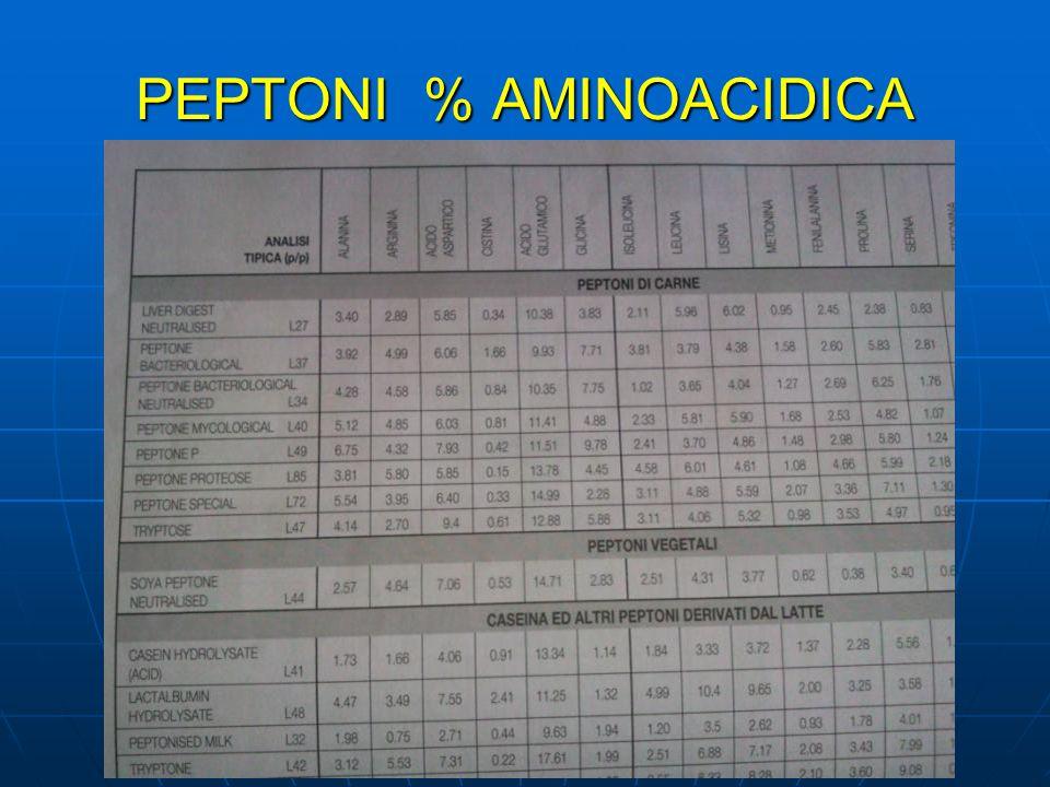 Oxoid Clostridium perfringens SFP+EggYolk (alone lecitinasi) Principio : il sodio metabisolfito e il ferro ammonio citrato sono usati come indicatori di riduzione di zolfo da parte di C.perfringens che produce colonie nere.