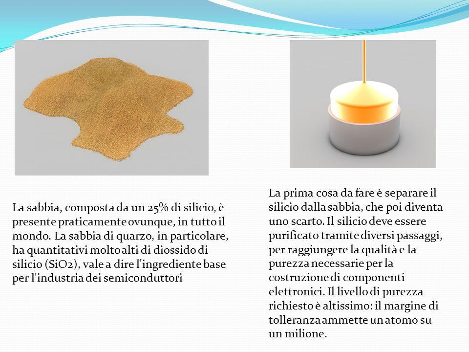 La sabbia, composta da un 25% di silicio, è presente praticamente ovunque, in tutto il mondo. La sabbia di quarzo, in particolare, ha quantitativi mol