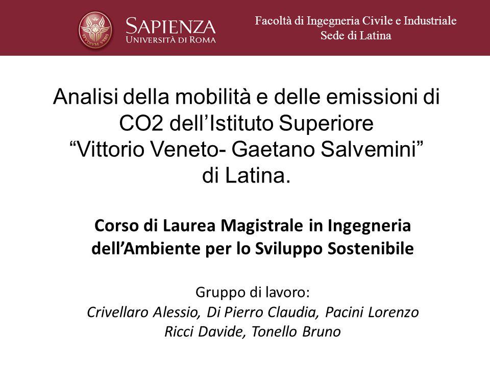 Analisi della mobilità e delle emissioni di CO2 dell'Istituto Superiore Vittorio Veneto- Gaetano Salvemini di Latina.