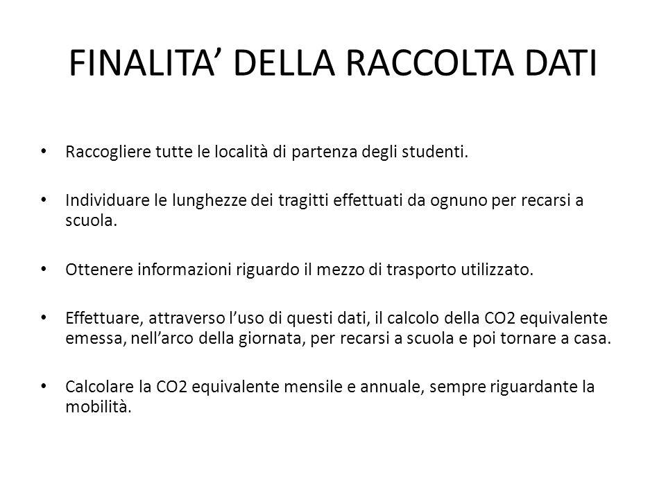 FINALITA' DELLA RACCOLTA DATI Raccogliere tutte le località di partenza degli studenti.