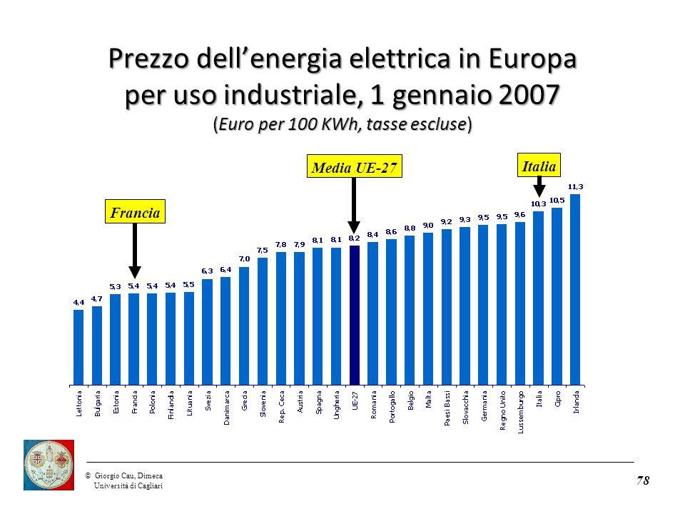 ©Giorgio Cau, Dimeca Università di Cagliari 78 Prezzo dell'energia elettrica in Europa per uso industriale, 1 gennaio 2007 (Euro per 100 KWh, tasse escluse) Italia Media UE-27 Francia
