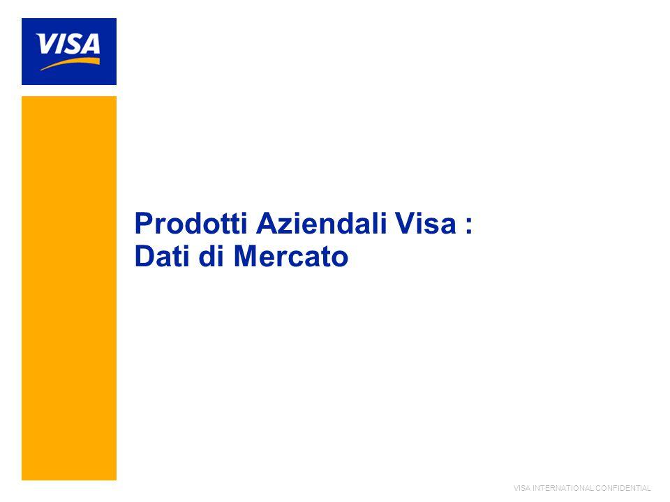 VISA INTERNATIONAL CONFIDENTIAL Prodotti Aziendali Visa : Dati di Mercato