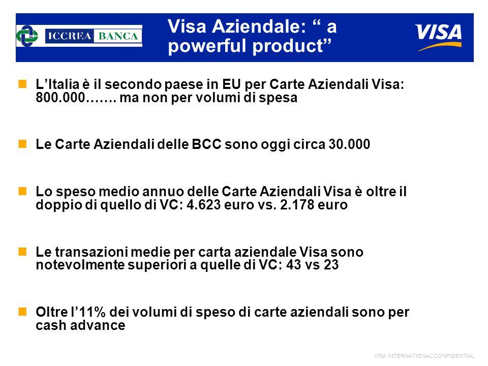 VISA INTERNATIONAL CONFIDENTIAL Visa Aziendale: a powerful product nL'Italia è il secondo paese in EU per Carte Aziendali Visa: 800.000…….