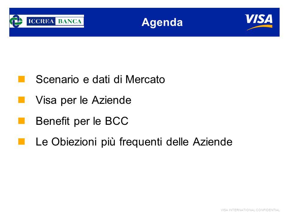VISA INTERNATIONAL CONFIDENTIAL Agenda nScenario e dati di Mercato nVisa per le Aziende nBenefit per le BCC nLe Obiezioni più frequenti delle Aziende