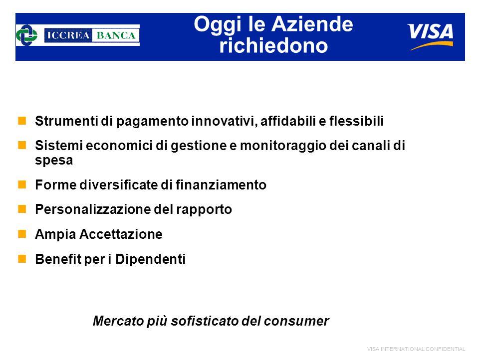 VISA INTERNATIONAL CONFIDENTIAL Oggi le Aziende richiedono nStrumenti di pagamento innovativi, affidabili e flessibili nSistemi economici di gestione e monitoraggio dei canali di spesa nForme diversificate di finanziamento nPersonalizzazione del rapporto nAmpia Accettazione nBenefit per i Dipendenti Mercato più sofisticato del consumer