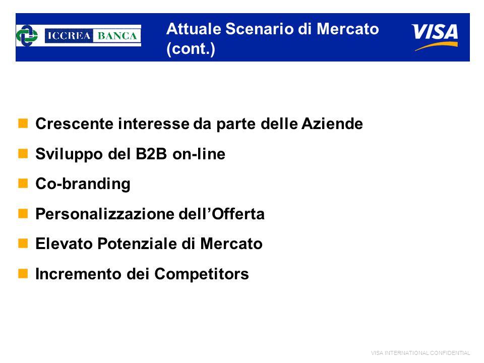VISA INTERNATIONAL CONFIDENTIAL nCrescente interesse da parte delle Aziende nSviluppo del B2B on-line nCo-branding nPersonalizzazione dell'Offerta nElevato Potenziale di Mercato nIncremento dei Competitors Attuale Scenario di Mercato (cont.)