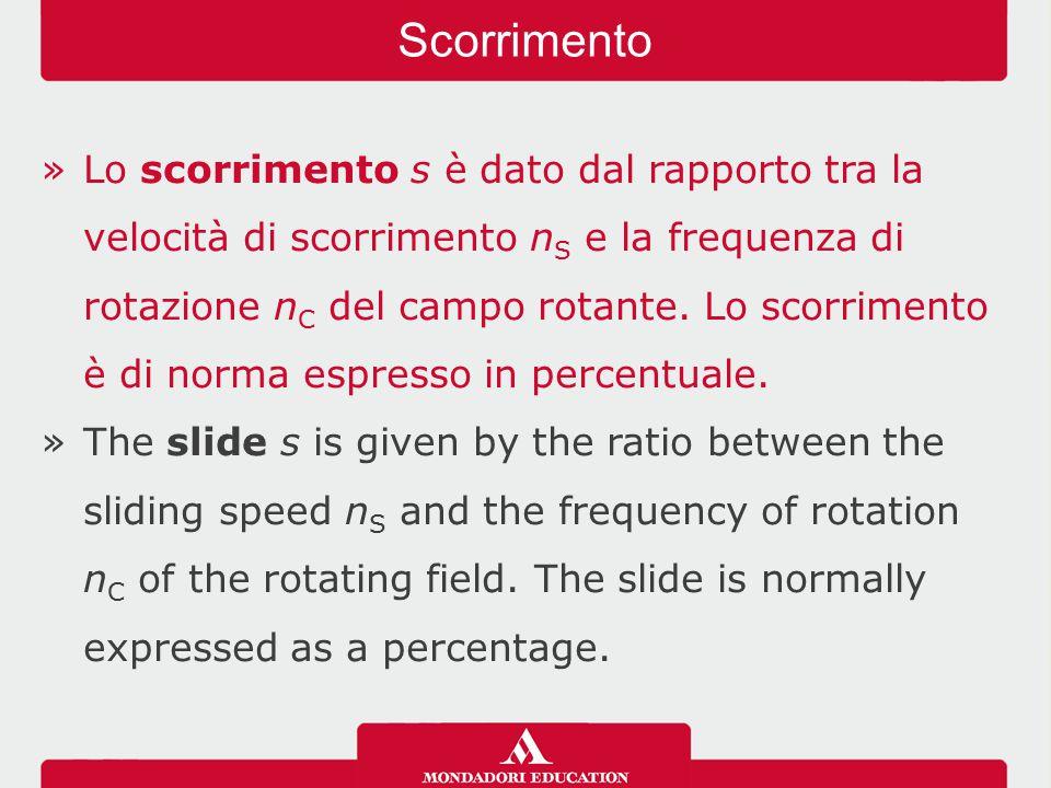 »Lo scorrimento s è dato dal rapporto tra la velocità di scorrimento n S e la frequenza di rotazione n C del campo rotante. Lo scorrimento è di norma
