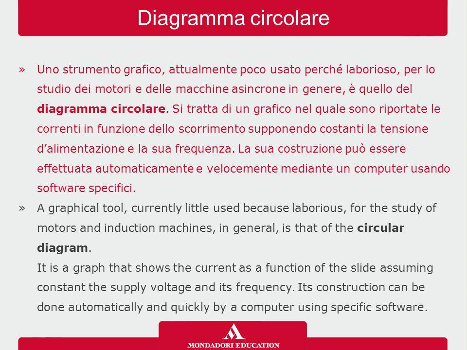 »Uno strumento grafico, attualmente poco usato perché laborioso, per lo studio dei motori e delle macchine asincrone in genere, è quello del diagramma