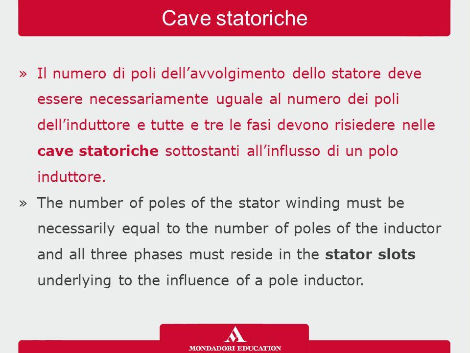 »Il numero di poli dell'avvolgimento dello statore deve essere necessariamente uguale al numero dei poli dell'induttore e tutte e tre le fasi devono r