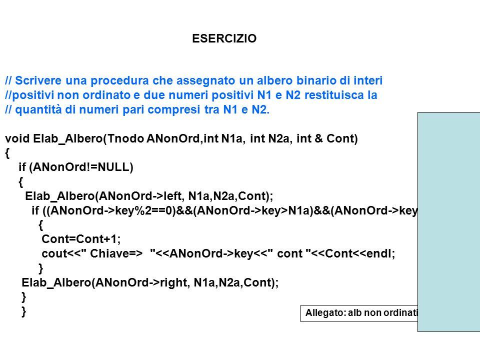 // Scrivere una procedura che assegnato un albero binario di interi //positivi non ordinato e due numeri positivi N1 e N2 restituisca la // quantità di numeri pari compresi tra N1 e N2.