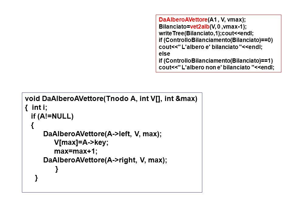 void DaAlberoAVettore(Tnodo A, int V[], int &max) { int i; if (A!=NULL) { DaAlberoAVettore(A->left, V, max); V[max]=A->key; max=max+1; DaAlberoAVettor