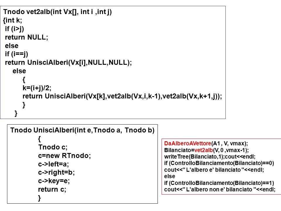 Tnodo vet2alb(int Vx[], int i,int j) {int k; if (i>j) return NULL; else if (i==j) return UnisciAlberi(Vx[i],NULL,NULL); else { k=(i+j)/2; return UnisciAlberi(Vx[k],vet2alb(Vx,i,k-1),vet2alb(Vx,k+1,j)); } Tnodo UnisciAlberi(int e,Tnodo a, Tnodo b) { Tnodo c; c=new RTnodo; c->left=a; c->right=b; c->key=e; return c; } DaAlberoAVettore(A1, V, vmax); Bilanciato=vet2alb(V, 0,vmax-1); writeTree(Bilanciato,1);cout<<endl; if (ControlloBilanciamento(Bilanciato)==0) cout<< L albero e bilanciato <<endl; else if (ControlloBilanciamento(Bilanciato)==1) cout<< L albero non e bilanciato <<endl;