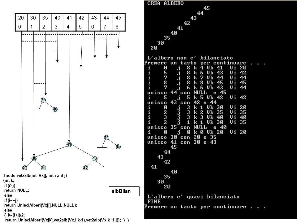 2030354041 01234 42434445 5678 44 45 43 42 35 4035 30 20 41 Tnodo vet2alb(int Vx[], int i,int j) {int k; if (i>j) return NULL; else if (i==j) return UnisciAlberi(Vx[i],NULL,NULL); else { k=(i+j)/2; return UnisciAlberi(Vx[k],vet2alb(Vx,i,k-1),vet2alb(Vx,k+1,j)); } } albBilan