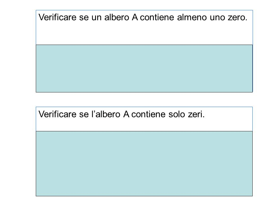 Verificare se un albero A contiene almeno uno zero. bool unozero(Pnodo A) { if(A==NULL)return false; else if A->key =0 return true; else return ((unoz