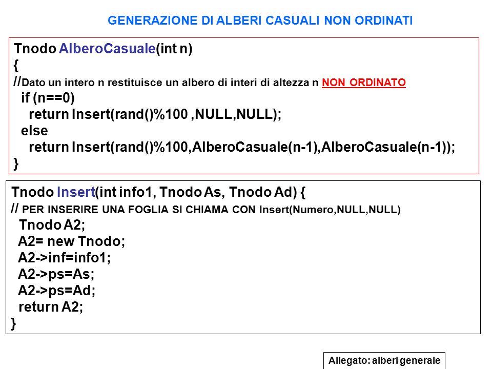 Tnodo AlberoCasuale(int n) { // Dato un intero n restituisce un albero di interi di altezza n NON ORDINATO if (n==0) return Insert(rand()%100,NULL,NUL