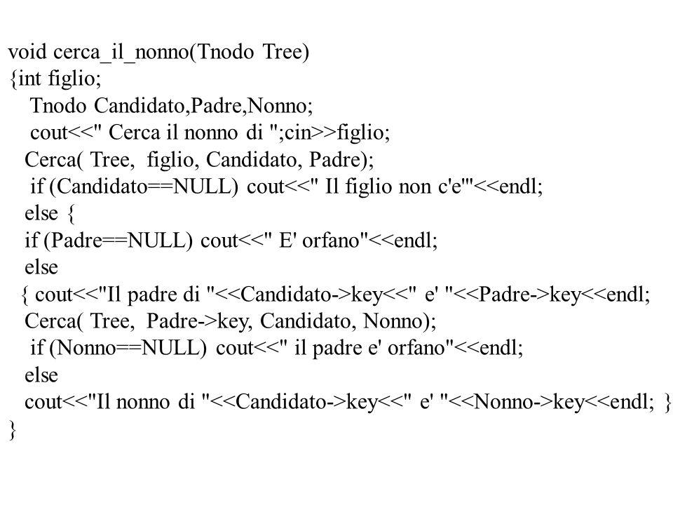 void cerca_il_nonno(Tnodo Tree) {int figlio; Tnodo Candidato,Padre,Nonno; cout >figlio; Cerca( Tree, figlio, Candidato, Padre); if (Candidato==NULL) cout<< Il figlio non c e <<endl; else { if (Padre==NULL) cout<< E orfano <<endl; else { cout key key<<endl; Cerca( Tree, Padre->key, Candidato, Nonno); if (Nonno==NULL) cout<< il padre e orfano <<endl; else cout key key<<endl; }} }