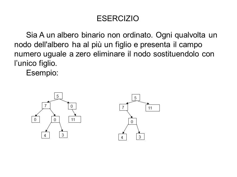 ESERCIZIO 7 5 0 011 7 5 Sia A un albero binario non ordinato. Ogni qualvolta un nodo dell'albero ha al più un figlio e presenta il campo numero uguale