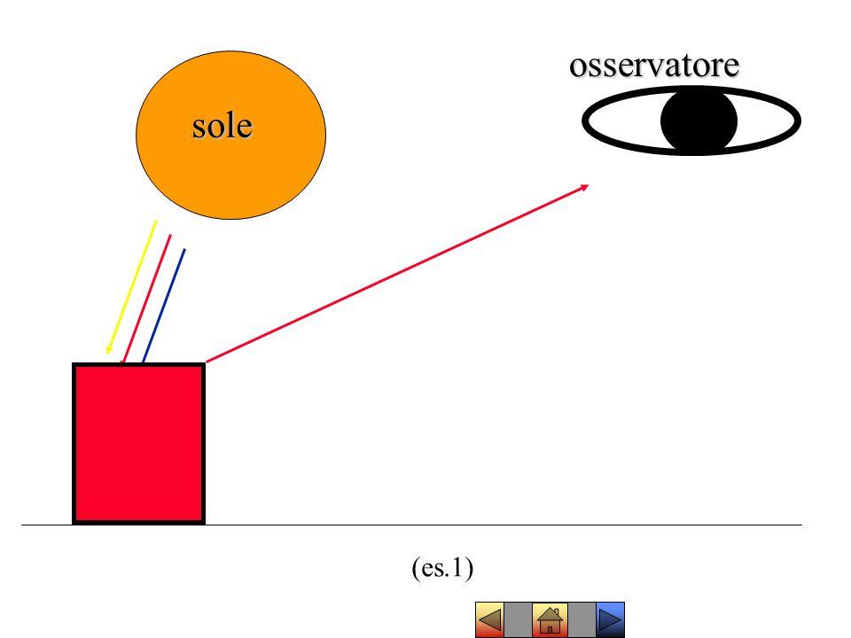 sole (es.1) osservatore
