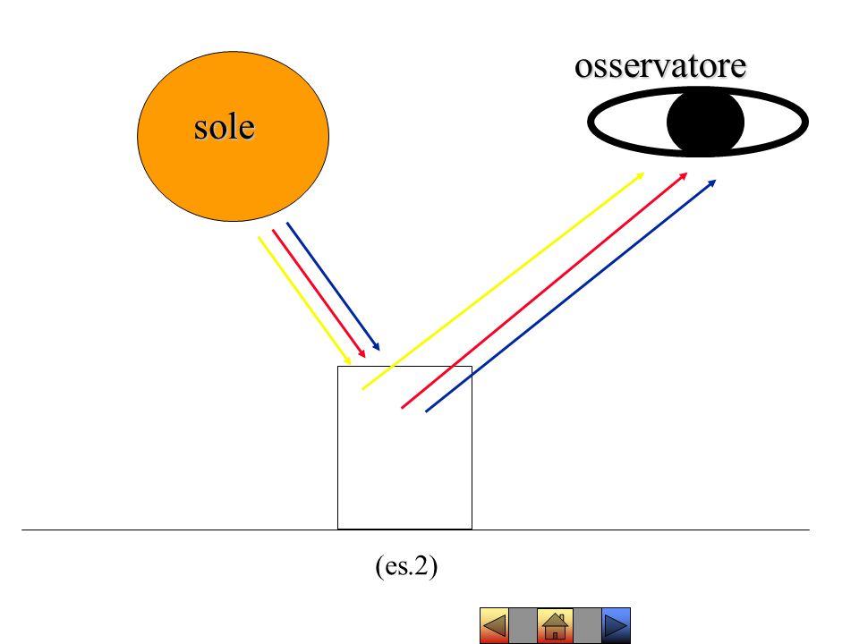 (es.2) sole osservatore