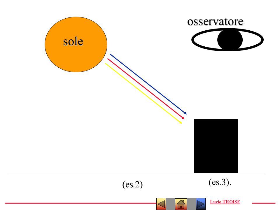 Lucio TROISE (es.3). (es.2) sole osservatore