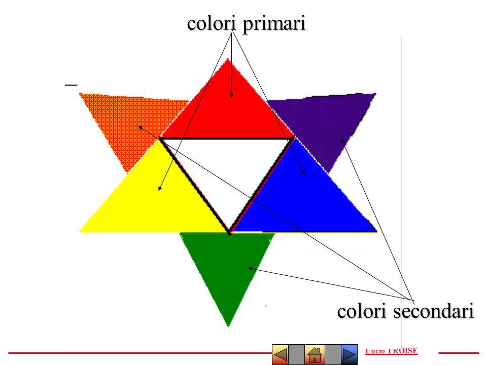 Lucio TROISE colori primari colori secondari