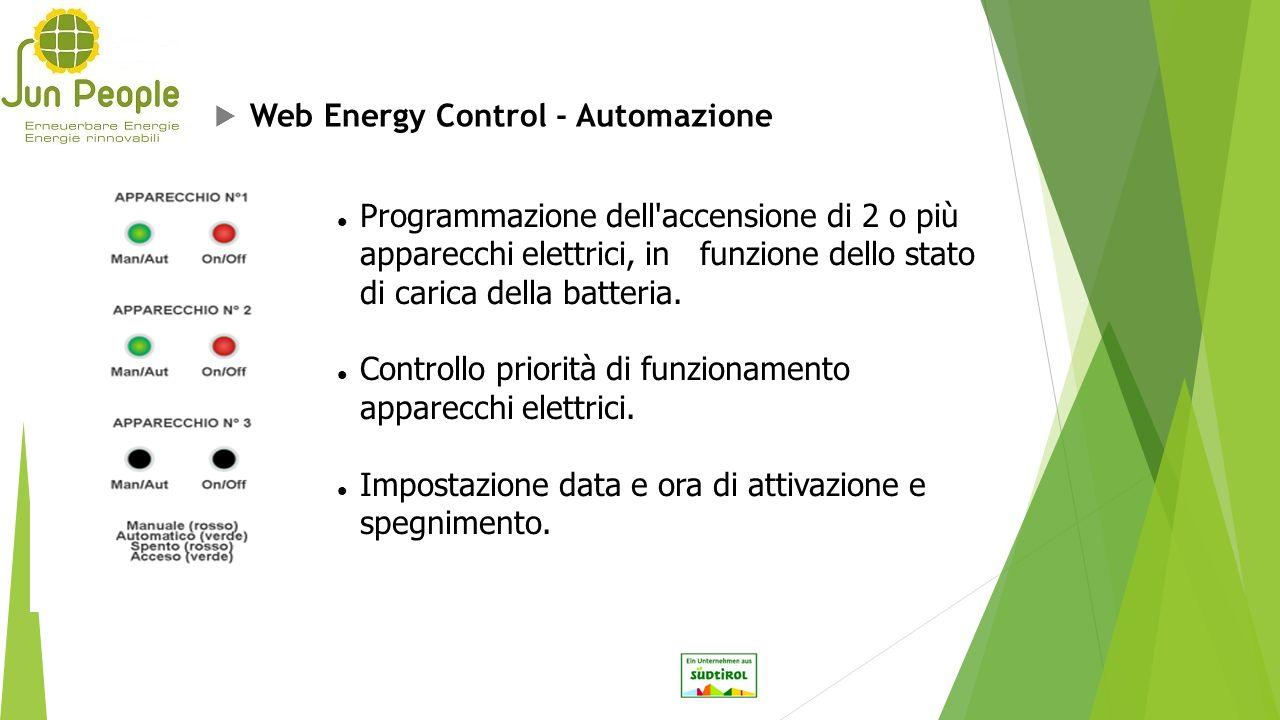 Programmazione dell'accensione di 2 o più apparecchi elettrici, in funzione dello stato di carica della batteria. Controllo priorità di funzionamento