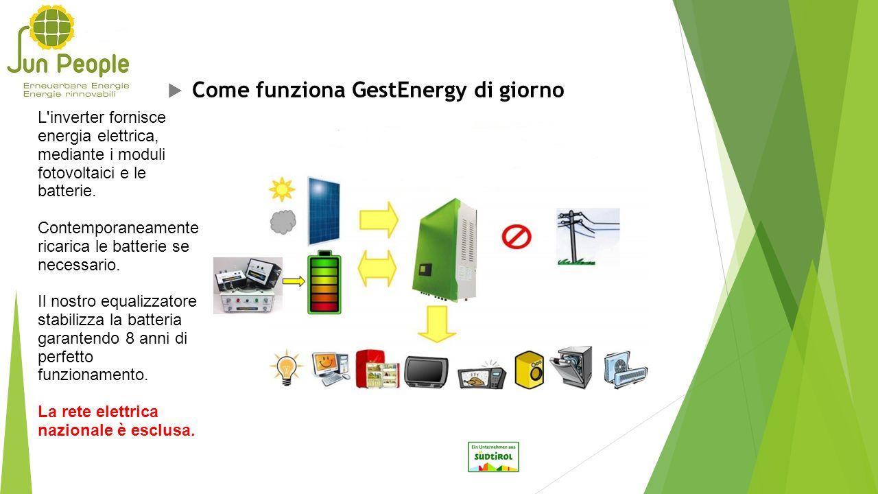  Come funziona GestEnergy di giorno L'inverter fornisce energia elettrica, mediante i moduli fotovoltaici e le batterie. Contemporaneamente ricarica