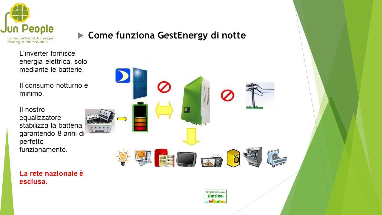  Come funziona GestEnergy di notte L'inverter fornisce energia elettrica, solo mediante le batterie. Il consumo notturno è minimo. Il nostro equalizz