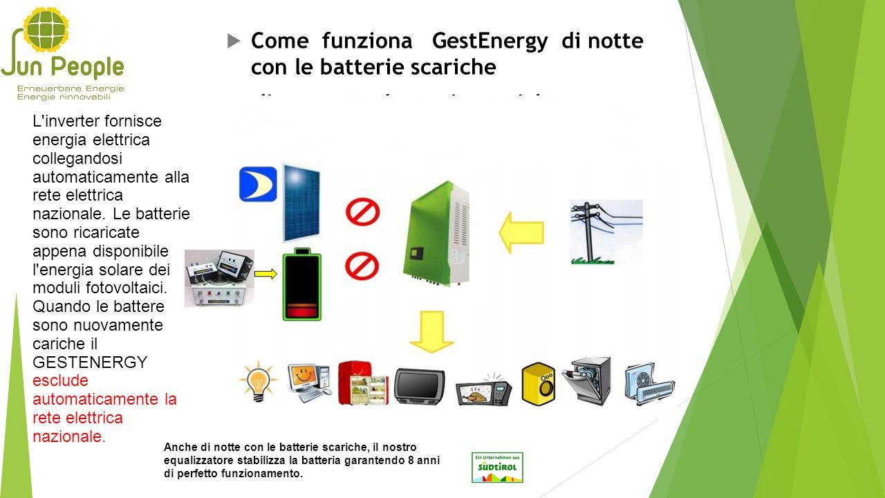  Come funziona GestEnergy di notte con le batterie scariche di notte con batterie scariche L inverter fornisce energia elettrica collegandosi automaticamente alla rete elettrica nazionale.