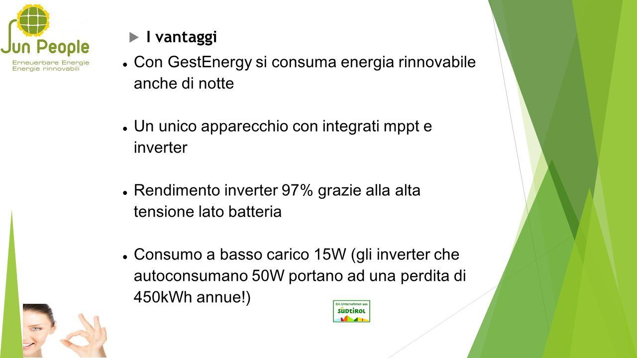 Con GestEnergy si consuma energia rinnovabile anche di notte Un unico apparecchio con integrati mppt e inverter Rendimento inverter 97% grazie alla alta tensione lato batteria Consumo a basso carico 15W (gli inverter che autoconsumano 50W portano ad una perdita di 450kWh annue!)  I vantaggi