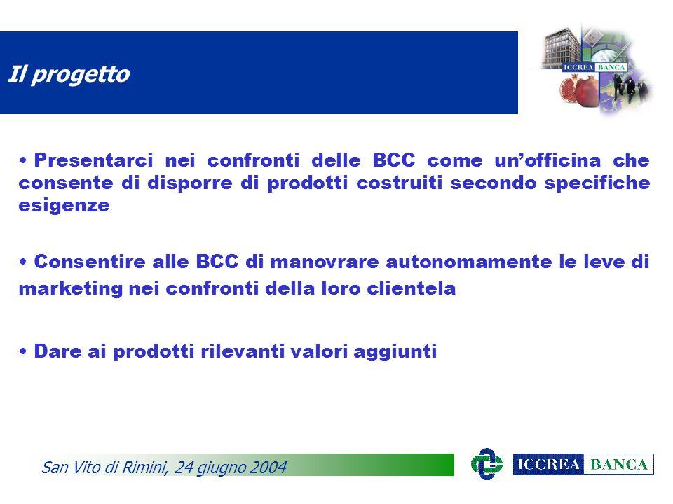 Il progetto Presentarci nei confronti delle BCC come un'officina che consente di disporre di prodotti costruiti secondo specifiche esigenze Consentire alle BCC di manovrare autonomamente le leve di marketing nei confronti della loro clientela Dare ai prodotti rilevanti valori aggiunti San Vito di Rimini, 24 giugno 2004