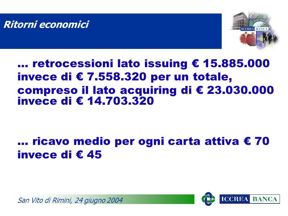 Ritorni economici … retrocessioni lato issuing € 15.885.000 invece di € 7.558.320 per un totale, compreso il lato acquiring di € 23.030.000 invece di € 14.703.320 … ricavo medio per ogni carta attiva € 70 invece di € 45 San Vito di Rimini, 24 giugno 2004