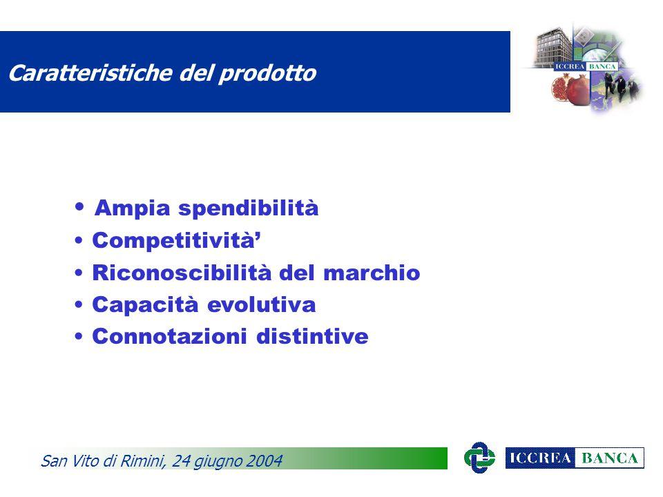 IL CREDITO ROTATIVO Il Revolving Credit è un credito che si rigenera man mano che viene reintegrata l'esposizione, è un servizio che si affianca alle forme tradizionali di credito al consumo San Vito di Rimini, 24 giugno 2004