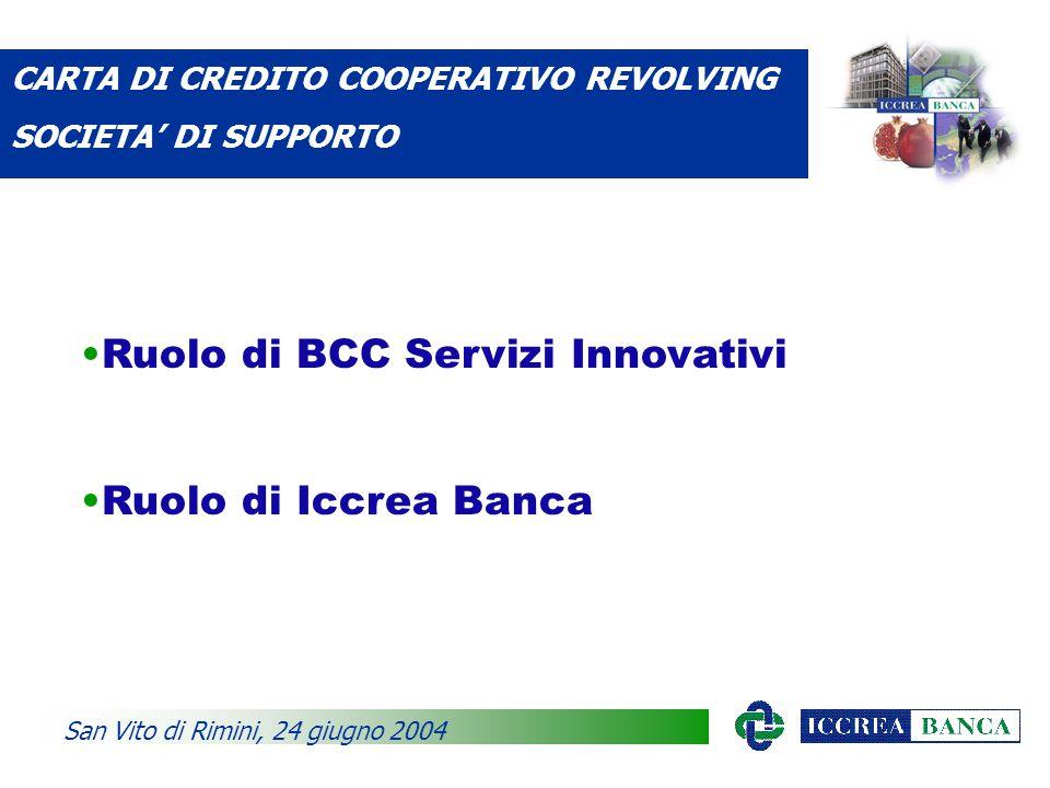 Ruolo di BCC Servizi Innovativi Ruolo di Iccrea Banca CARTA DI CREDITO COOPERATIVO REVOLVING SOCIETA' DI SUPPORTO San Vito di Rimini, 24 giugno 2004
