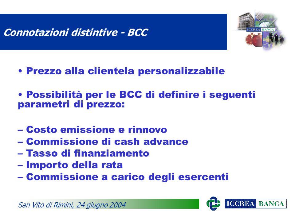 Connotazioni distintive - BCC Prezzo alla clientela personalizzabile Possibilità per le BCC di definire i seguenti parametri di prezzo: – Costo emissione e rinnovo – Commissione di cash advance – Tasso di finanziamento – Importo della rata – Commissione a carico degli esercenti San Vito di Rimini, 24 giugno 2004