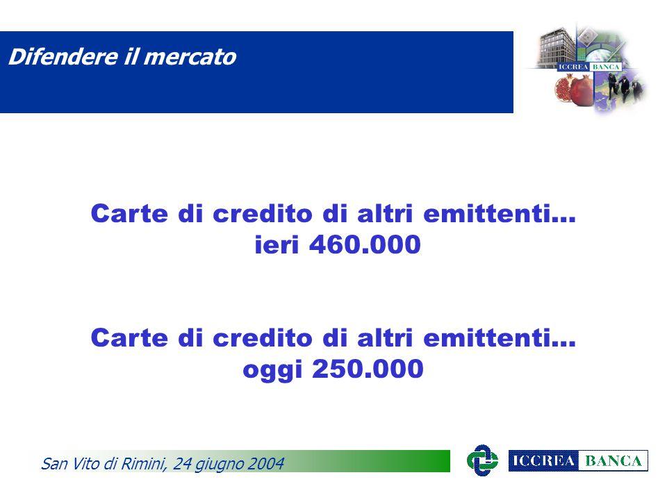 Carta di Credito Cooperativo : Issuing San Vito di Rimini, 24 giugno 2004 Fonte: Banca d'Italia e Iccrea Banca