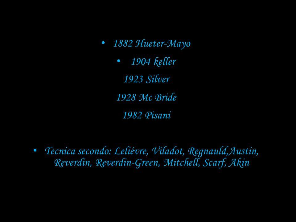 1882 Hueter-Mayo 1904 keller 1923 Silver 1928 Mc Bride 1982 Pisani Tecnica secondo: Leliévre, Viladot, Regnauld,Austin, Reverdin, Reverdin-Green, Mitc