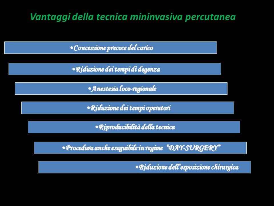 Vantaggi della tecnica mininvasiva percutanea Riproducibilità della tecnicaRiproducibilità della tecnica Anestesia loco-regionaleAnestesia loco-regionale Riduzione dei tempi operatoriRiduzione dei tempi operatori Riduzione dell'esposizione chirurgicaRiduzione dell'esposizione chirurgica Riduzione dei tempi di degenzaRiduzione dei tempi di degenza Procedura anche eseguibile in regime DAY-SURGERY Procedura anche eseguibile in regime DAY-SURGERY Concessione precoce del caricoConcessione precoce del carico