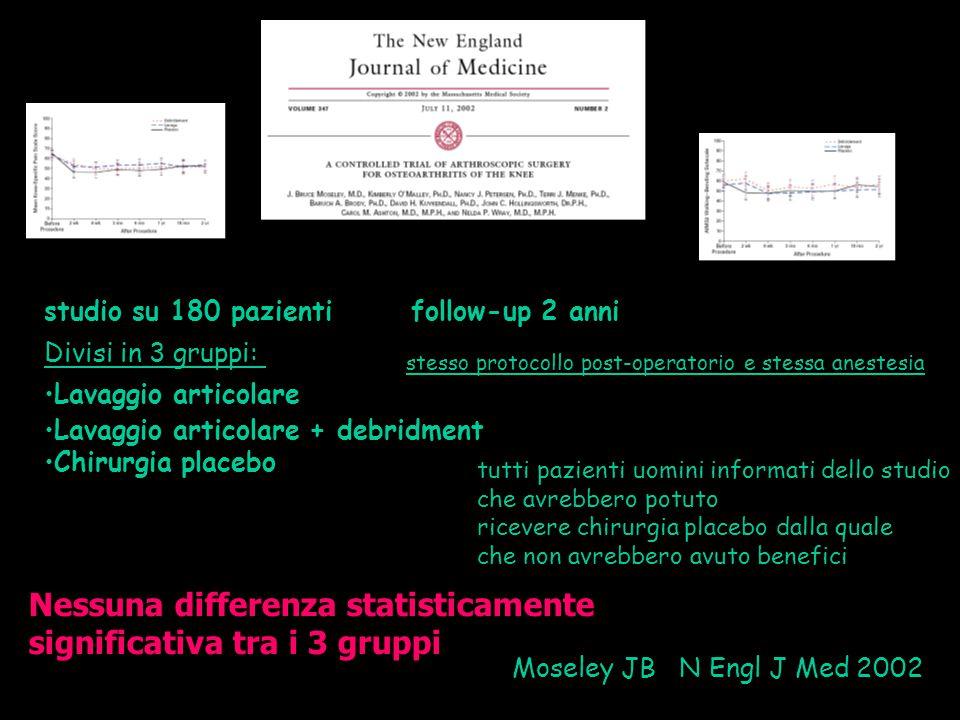 Moseley JB N Engl J Med 2002 studio su 180 pazienti follow-up 2 anni Divisi in 3 gruppi: Lavaggio articolare Lavaggio articolare + debridment Chirurgi