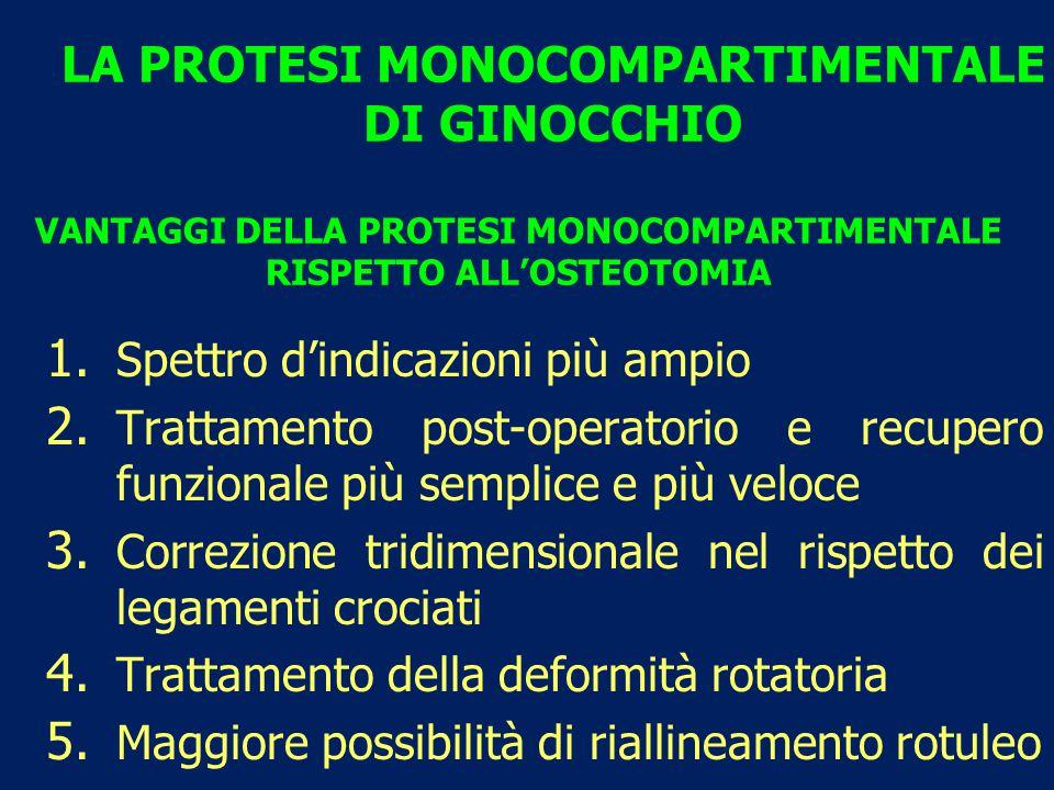 VANTAGGI DELLA PROTESI MONOCOMPARTIMENTALE RISPETTO ALL'OSTEOTOMIA 1.