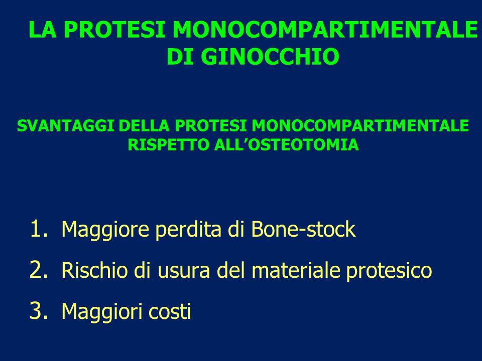 SVANTAGGI DELLA PROTESI MONOCOMPARTIMENTALE RISPETTO ALL'OSTEOTOMIA 1. Maggiore perdita di Bone-stock 2. Rischio di usura del materiale protesico 3. M
