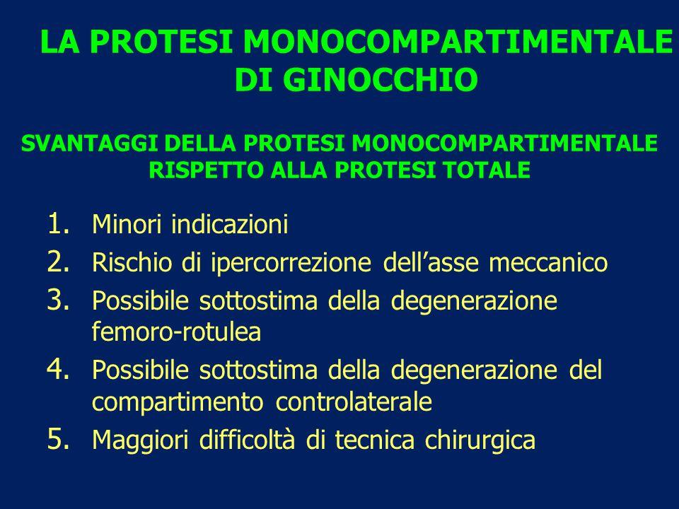 SVANTAGGI DELLA PROTESI MONOCOMPARTIMENTALE RISPETTO ALLA PROTESI TOTALE 1.