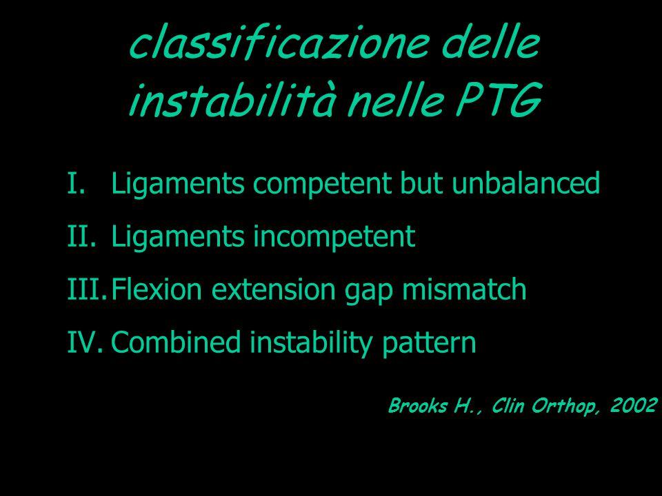 classificazione delle instabilità nelle PTG I.Ligaments competent but unbalanced II.Ligaments incompetent III.Flexion extension gap mismatch IV.Combin