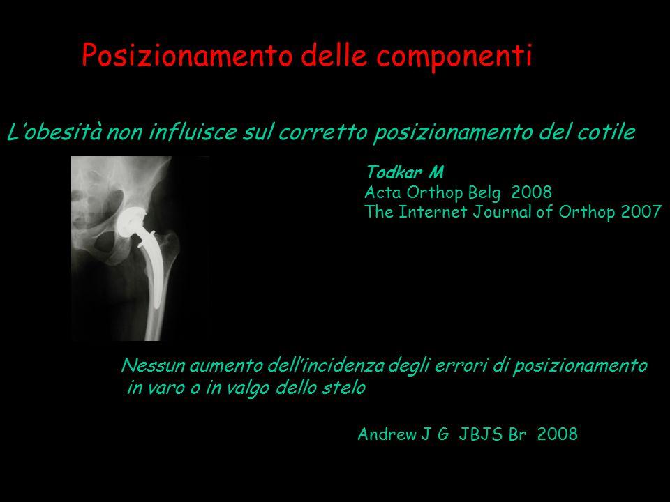 Posizionamento delle componenti Todkar M Acta Orthop Belg 2008 The Internet Journal of Orthop 2007 Andrew J G JBJS Br 2008 L'obesità non influisce sul